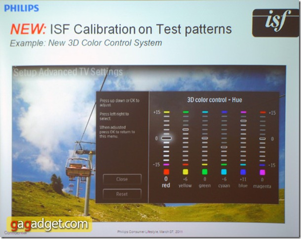 2011: Philips TV ISF Calibration