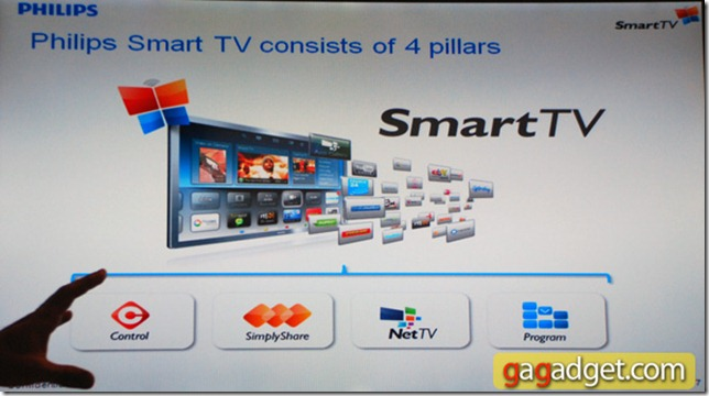 Philips 2011: Smart-TV