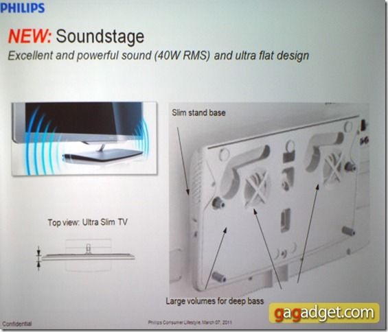 2011: Philips Soundstage