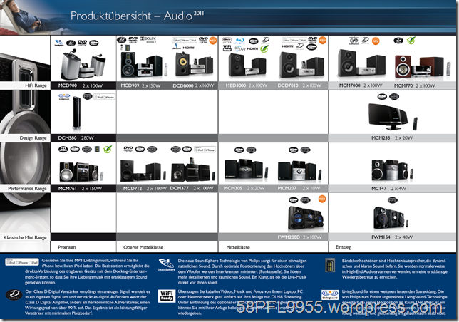 Philips Audio Product Overview 2011