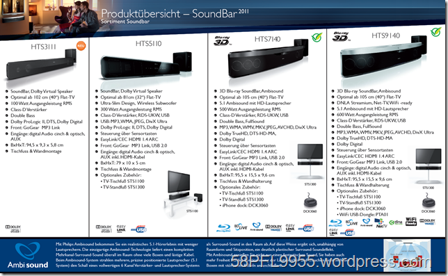Philips Product Overview Soundbar 2011