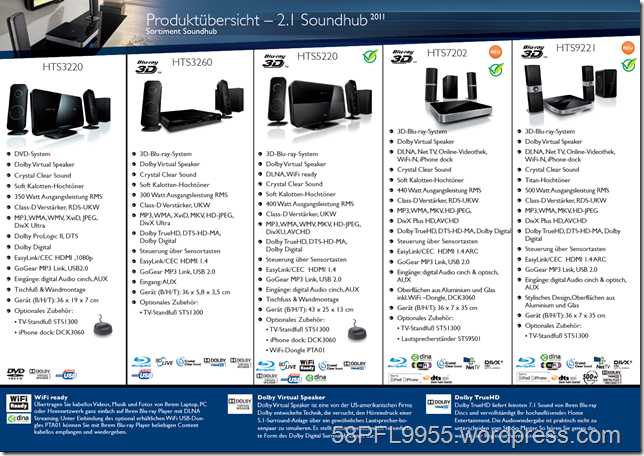 Philips Product Overview Soundhub 2011