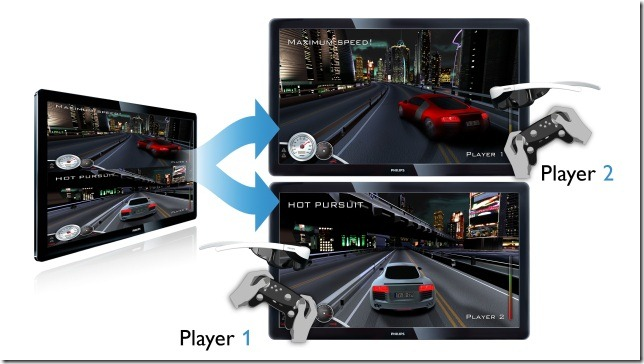 Philips Dual-View-Gaming /2-Spieler-Modus