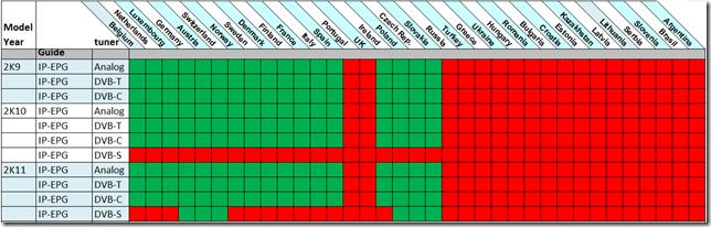 IP-EPG%20compatibility