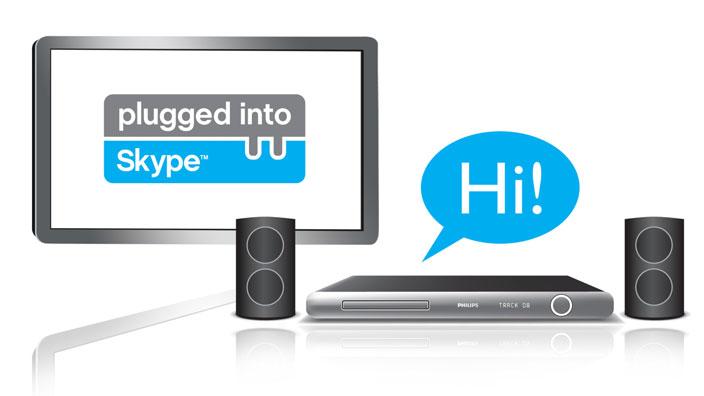 Philips Blu-ray-Player mit Skype