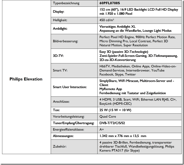 Philips 2013: Philips Elevation - 8708 Series (60PFL8708S/12)
