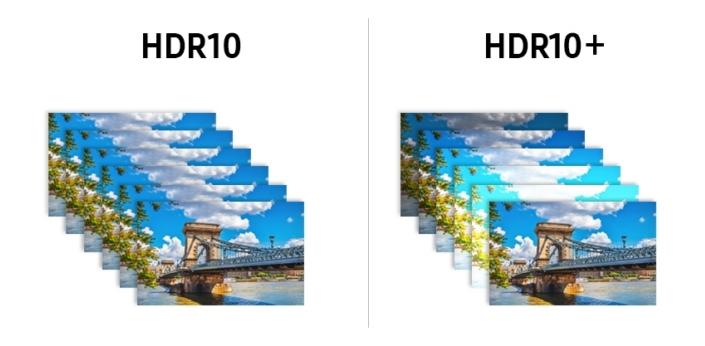 Philips 2018: HDR10+ kommt für alle HDR-TV-Geräte